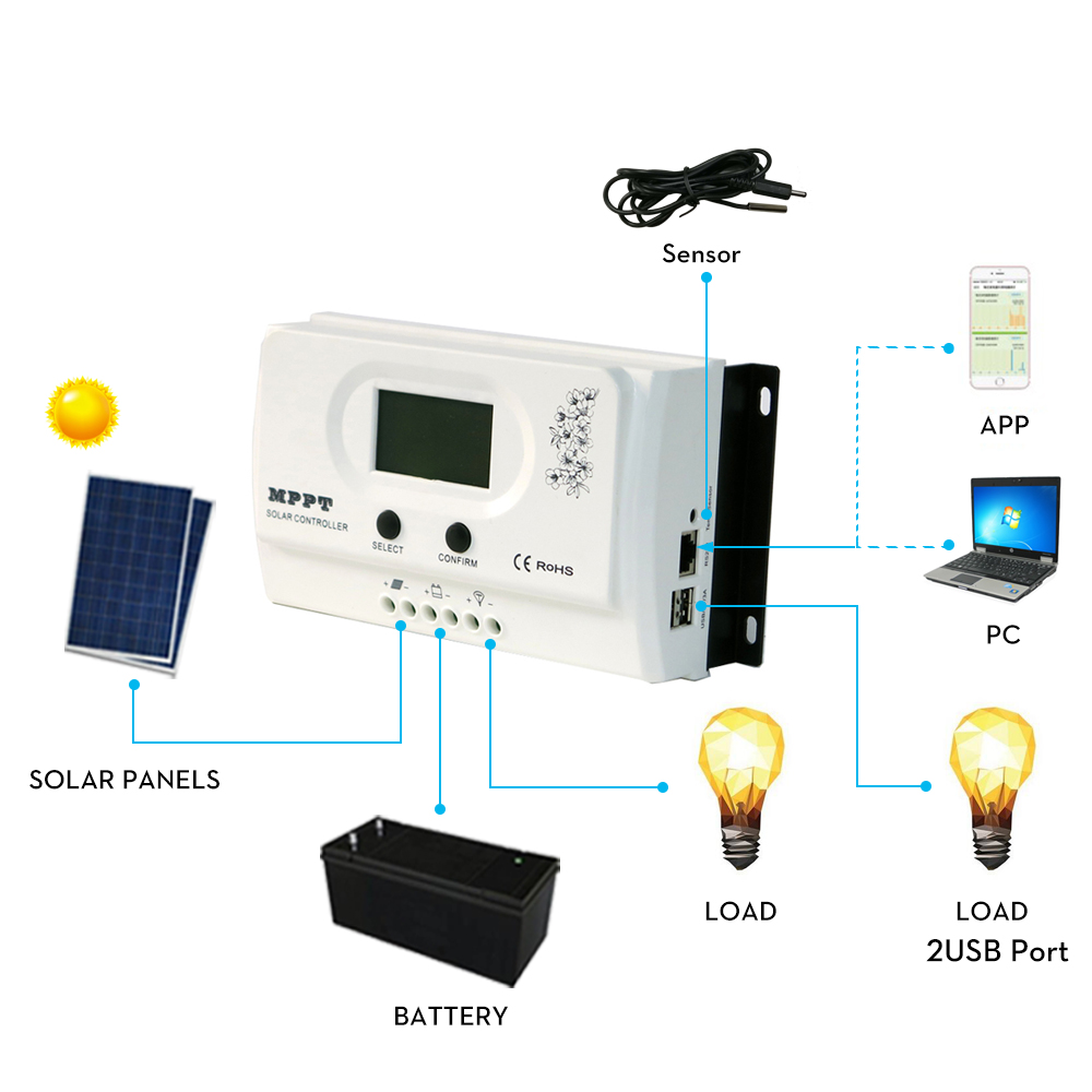 Wiser-MPPT-Solar-Charge-Controller-PV-Regulator-with-RS485-APP-remote-control-solar-System-20A-30A